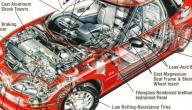 مكونات السيارة بالتفصيل