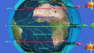 مفهوم الضغط الجوي