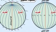 الفرق بين خطوط الطول ودوائر العرض