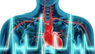 خفقان القلب بعد الاكل