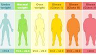 كيفية قياس الوزن المثالي