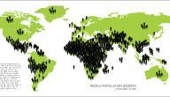 تعداد سكان العالم