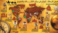 مدن المغرب العربي من خلال الرحالة العرب