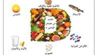 فيتامين د وزيادة الوزن