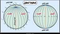 مواضيع ذات صلة بـ : كيف تم تحديد خطوط الطول ودوائر العرض