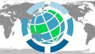 مفهوم العولمة إيجابياتها وسلبياتها