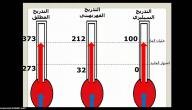 مفهوم درجة الحرارة