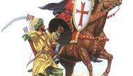 ما معنى الحروب الصليبية