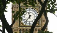 متى تم إنشاء ساعة غرينتش