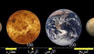 الخصائص المشتركة بين كواكب المجموعة الشمسية