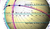 كم يبلغ محيط الكرة الأرضية
