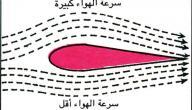 معادلة برنولي للسوائل