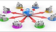 بحث عن أهمية الإنترنت