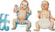 ما هو خلع الولادة