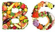 فيتامين ب6 للبشرة