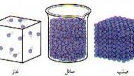 ما هي حالات المادة