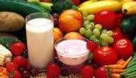 التغذية بعد عملية التكميم