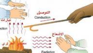 طرق انتقال الطاقة وتطبيقاتها