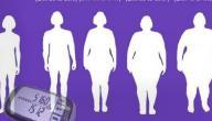 كيف نقيس كتلة الجسم