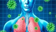 ما هو فيروس كورونا وما أعراضه