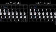 الشهر الشمسي و الشهر القمري