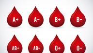 كيفية اكتشاف فصائل الدم