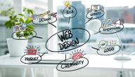 أسهل طريقة لإنشاء موقع إلكتروني
