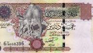 ما اسم عملة ليبيا