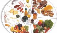 طرق التغذية السليمة لمرضى السكر