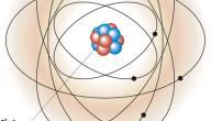 كيف اكتشفت الذرة