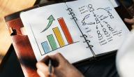 ما هو مفهوم التسويق