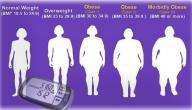 كيفية حساب الكالوري التي يحتاجها الجسم