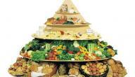 ما هو النظام الغذائي السليم