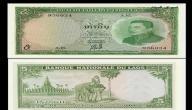 ما هو نوع العملة لجمهورية لاوس الديمقراطية