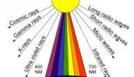 ما هو مؤشر UV