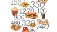 كم سعرة حرارية يجب تناولها على الإفطار