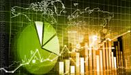 أهمية علم الاقتصاد