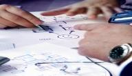 أهمية التخطيط الاستراتيجي