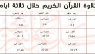 كيف تختم القرآن في عشرة أيام