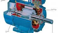 آلية عمل المولد الكهربائي