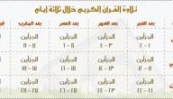 طريقة ختم القرآن في ثلاثة أيام