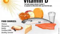 أين يوجد فيتامين د بالطعام