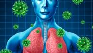 طرق الإصابة بفيروس كورونا