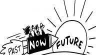 تعبير عن المستقبل