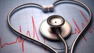 أعراض هبوط القلب