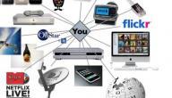 أنواع وسائل الاتصال الحديثة