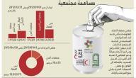 أهداف الجمعية الخيرية