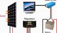 تحويل الطاقة الشمسية إلى طاقة كهربائية