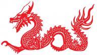 تواريخ الأبراج الصينية