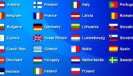 أسماء الدول الأوروبية